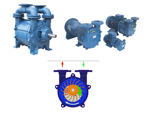 liquid-ring-vacuum-pumps